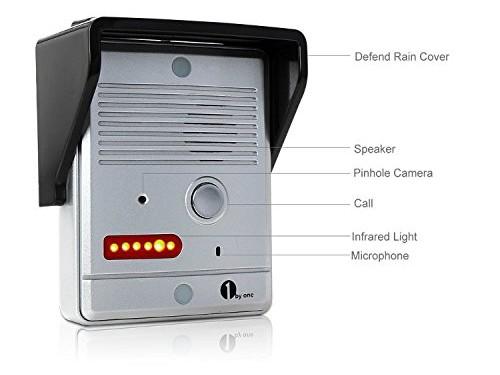 1Byone Video Intercom Camera Unit