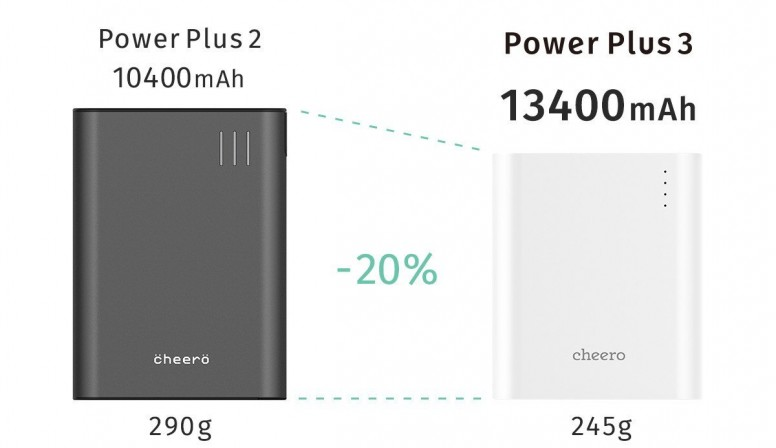 Cheero Power Plus 2 vs Power Plus 3